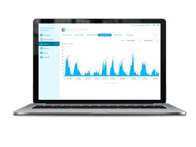 Monscierge's real-time data