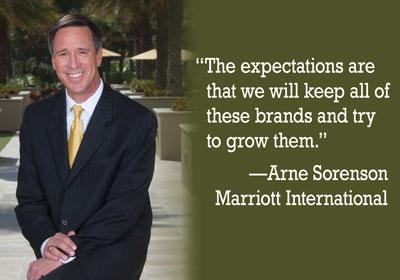 marriott international business model Our experienced teams provide robust owner and franchisee benefits and services to achieve your business marriott international, inc and.