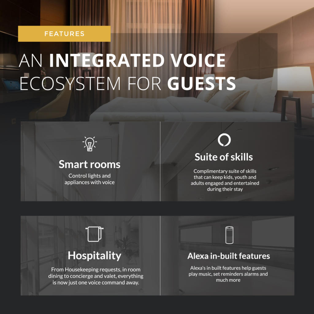 VoyceFirst Enters Hospitality Space with Voice-Based App